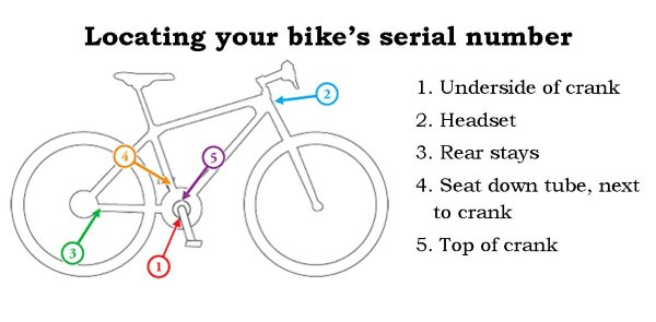 Locating your bike's serial number